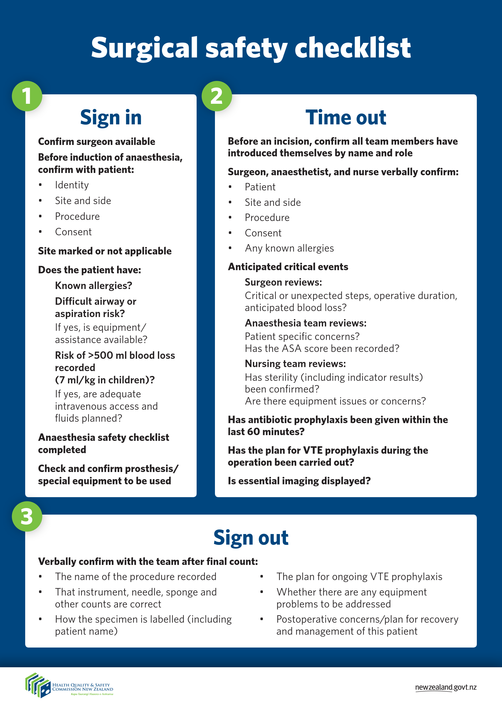 surgical safety checklist posters Jun 2015 1